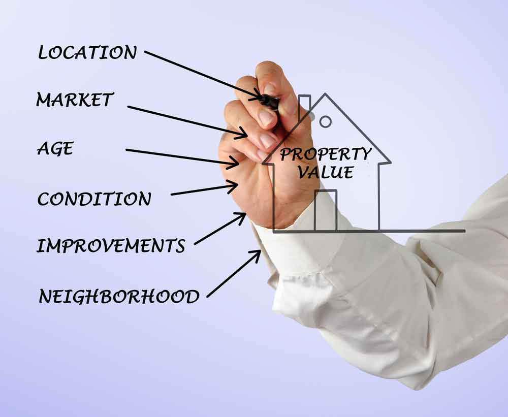 OpenAgent Article - What to Look For When Buying an Investment Property