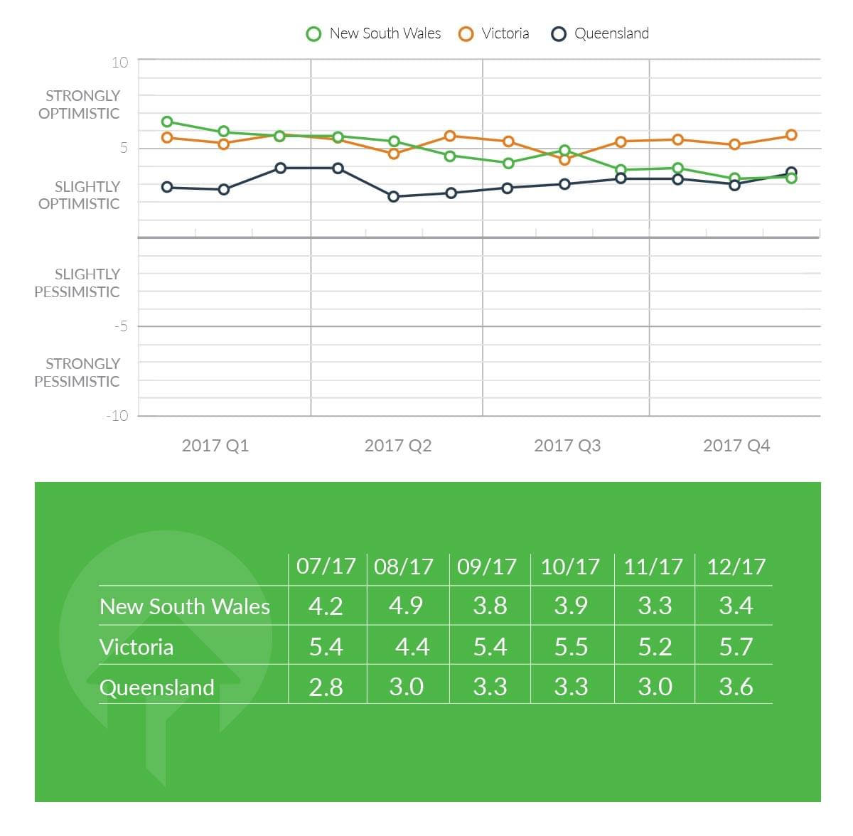 openagent consumer sentiment by state